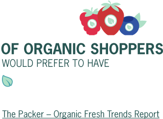 70% or organic shoppers would prefer to have organic produce separated in the produce aisle