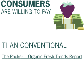Consumers are willing to pay 10 - 24 % more for organic than conventional
