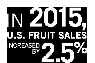 In 2015, U.S. fruit sales increased by 2.5%