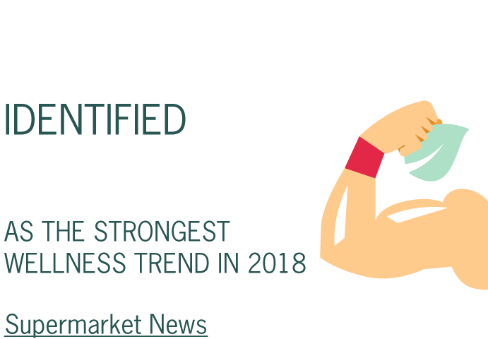 21% of retailers and wholesalers identified