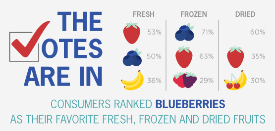 Trade-slides_Blueberry-1.png